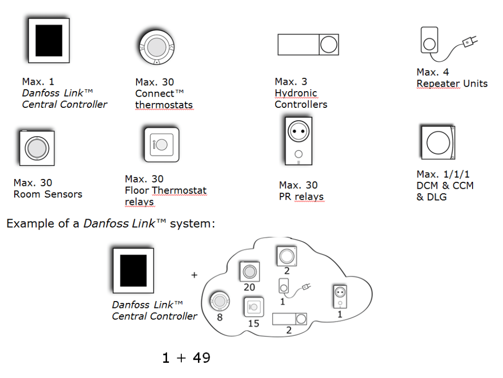 Wiring Diagram For Danfoss Cylinder Thermostat Y Plan Free Download