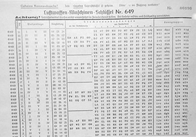 A German codebook of Enigma settings