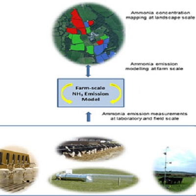Linking landscape-scale atmospheric ammonia concentrations with farm management practices 400 x 400 px