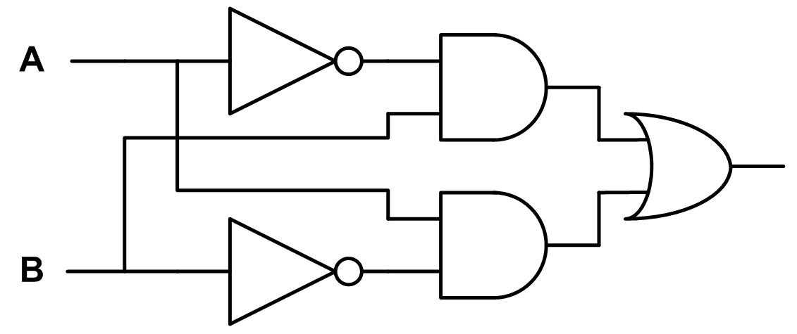 Section 1: Logic Gates