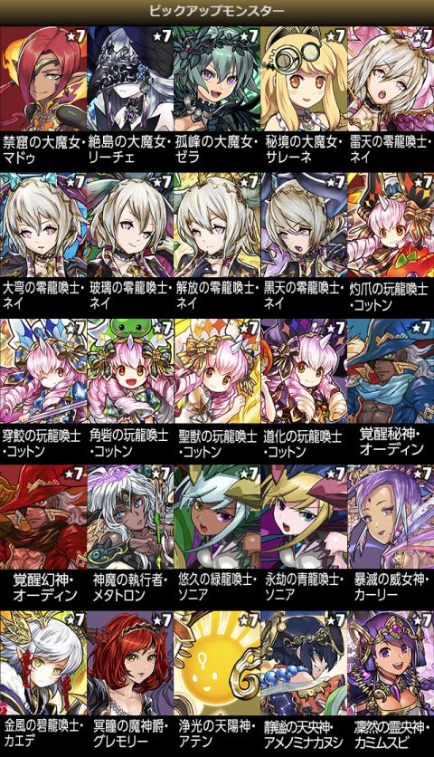 【パズドラ】2018年8月魔法石7個!スーパーゴッドフェスガチャ開催!(メイン機編)