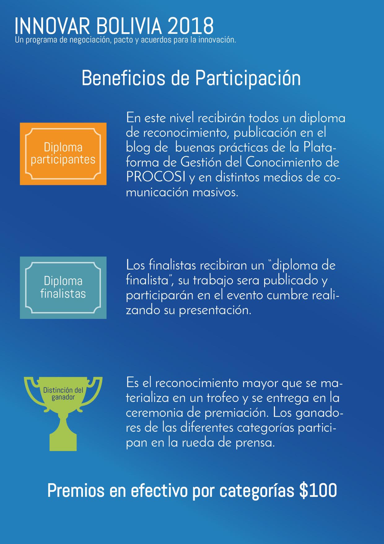 INNOVAR BOLIVIA 2018: Un programa de negociación, pacto y acuerdos para la innovación