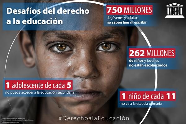 Campaña digital sobre el Derecho a la Educación