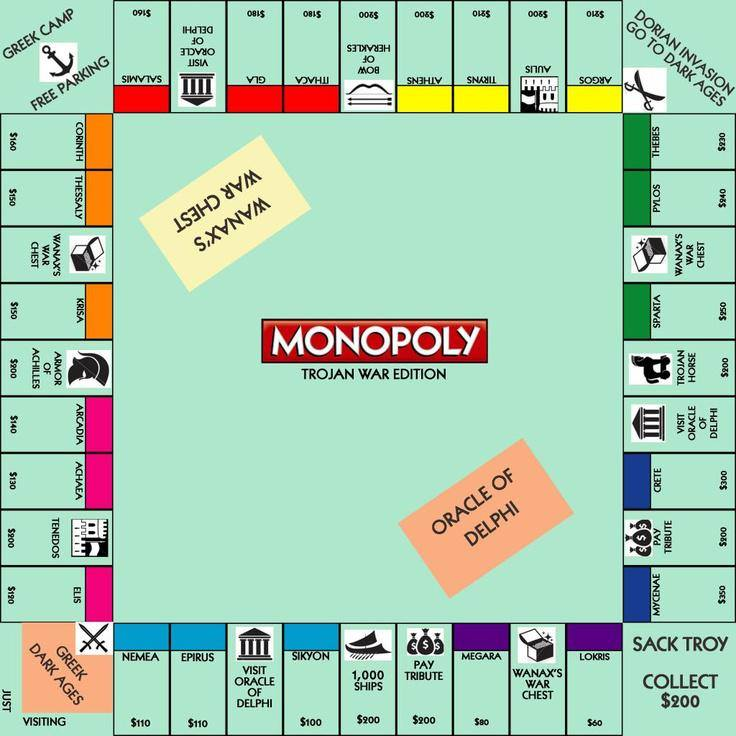 Communist Monopoly James McGrath