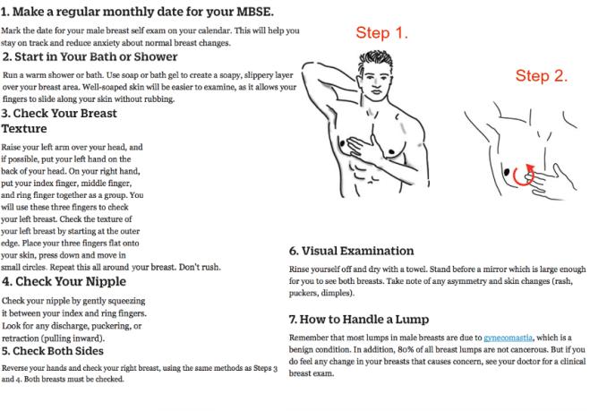 Men breast self exam