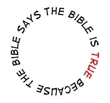 "Picture of a circle of words that say, ""The Bible is true because the bible says the Bible is true..."""