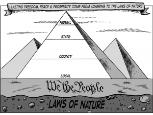 governance-pyramids-law-of-nature1-1050x795