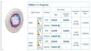 pool lys led par56