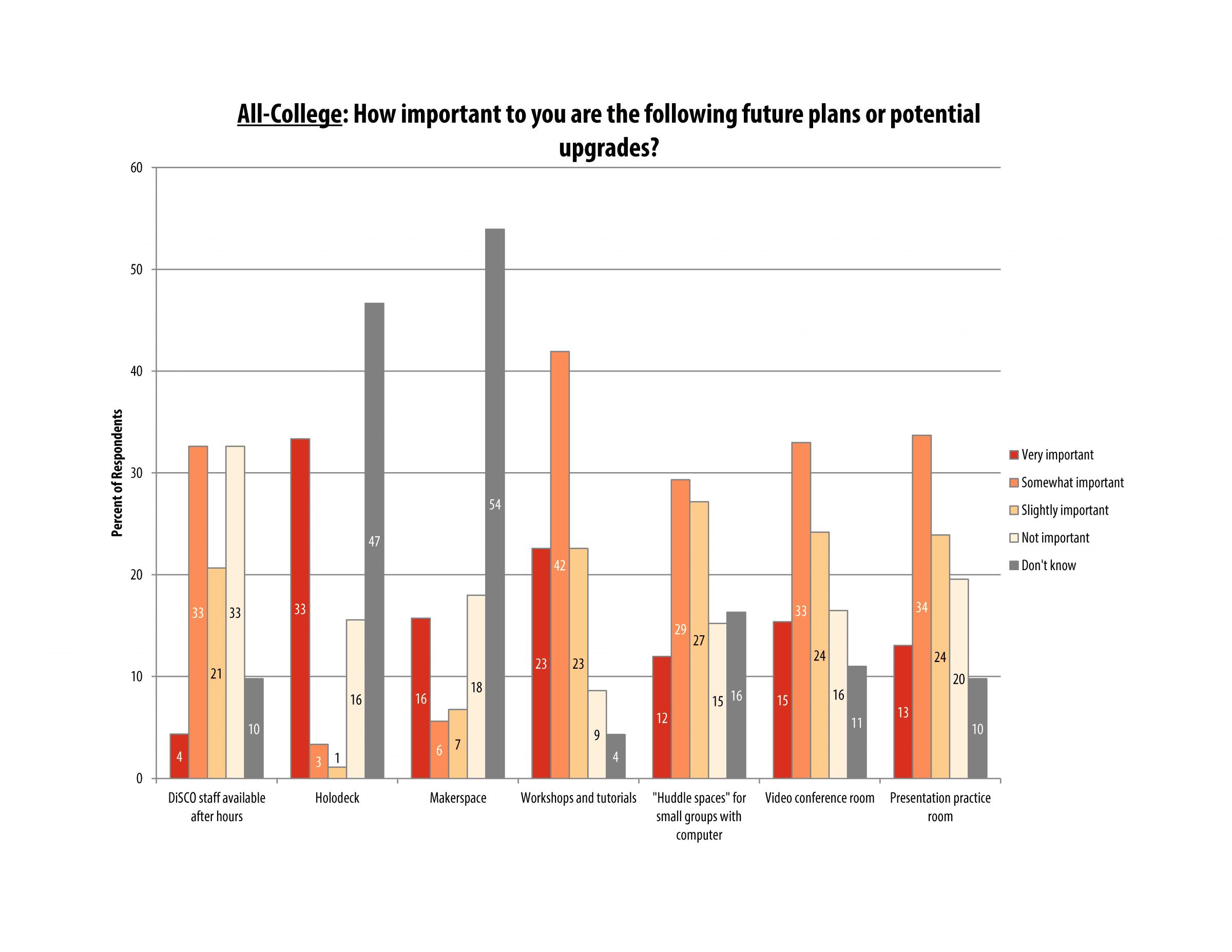 itech_survey_2016_allcollege_page_05