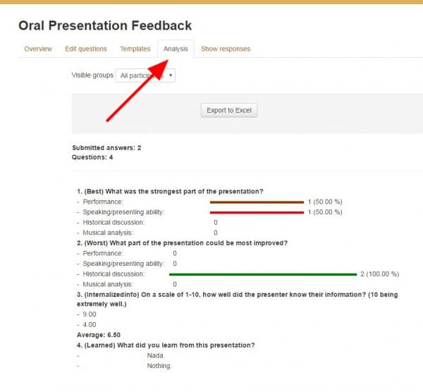 "Screenshot of online feedback results with arrow pointing to ""Analysis"" tab at top"