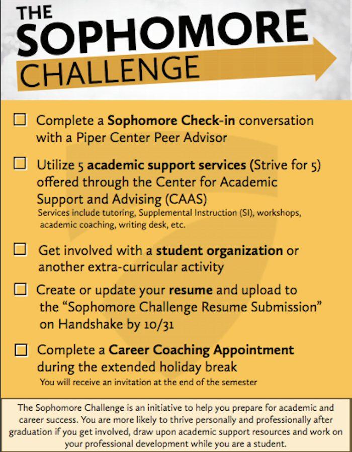 The Sophomore Challenge checklist.