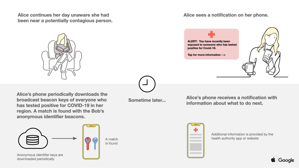 Apple and Google are building coronavirus tracking into iOS and ...