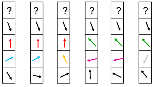 Artificial intelligence, Geoffrey Hinton, neural network, GLOM, vectors, visual perception, human perception, intuition 2