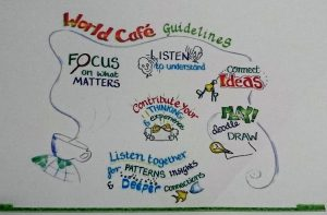 World Cafe Guidelines