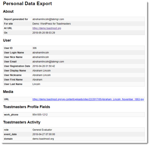 personal data export