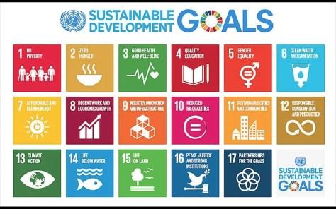 SDGs一覧(英語)