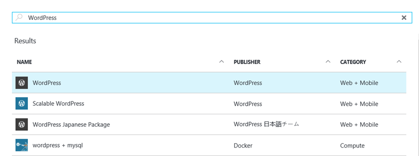 Default WordPress template in the Azure Market
