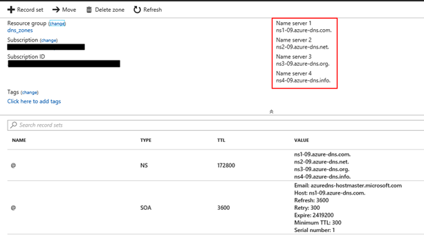 Host your Office 365 DNS records in Azure DNS – Work Together