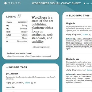 WordPress Visual Cheat Sheet