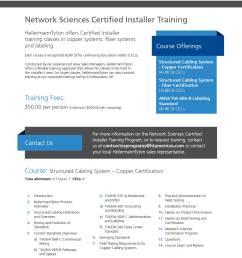 network sciences certified installer training [ 1275 x 1650 Pixel ]