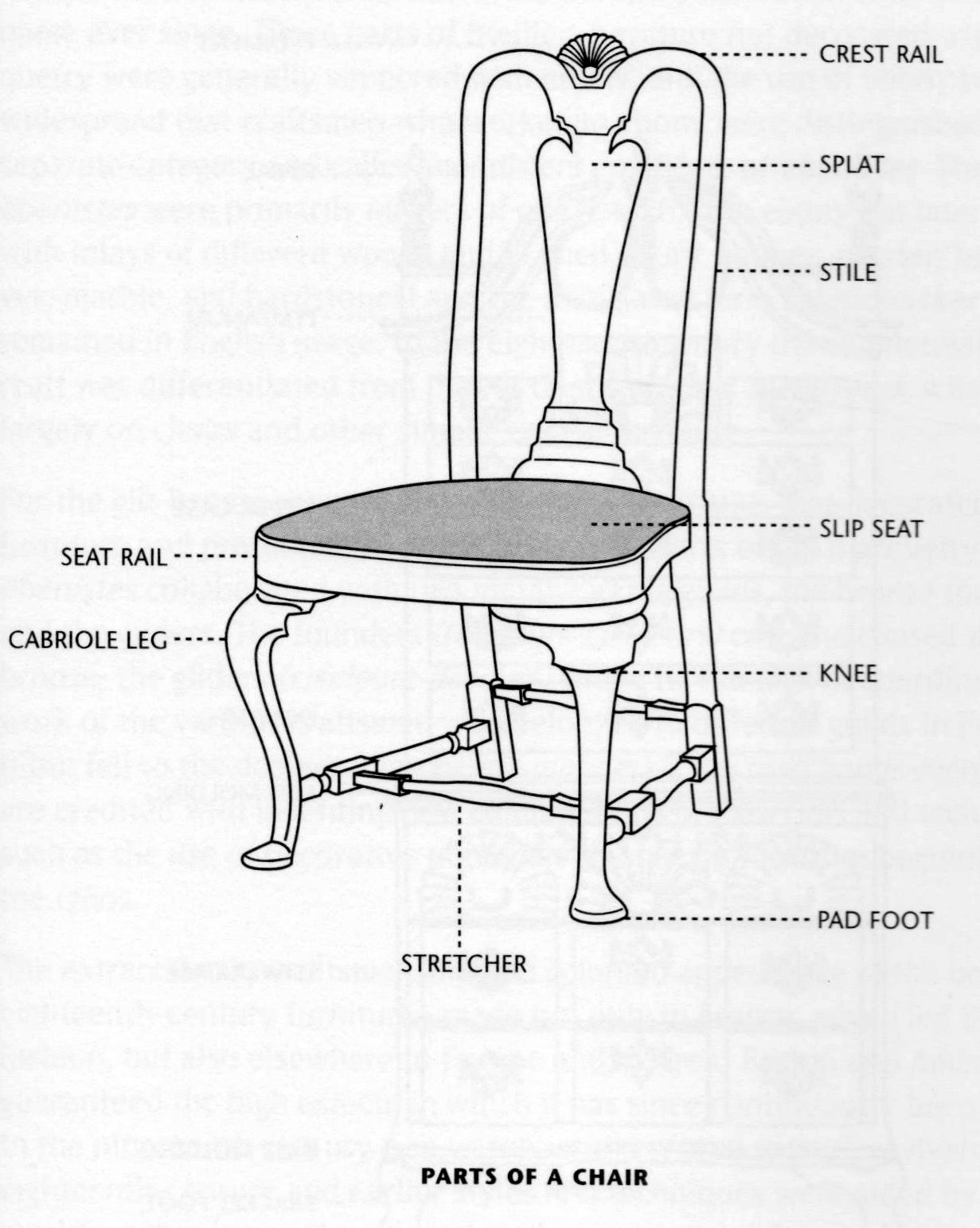 chair parts names heavy duty dining room chairs design dictionary splat stile or cabriole porch advice