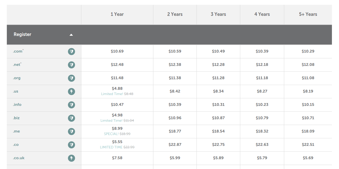 Namecheap pricing - Initial purchase