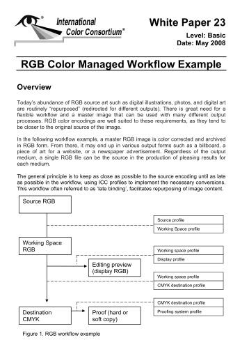 rgbworkflow2008
