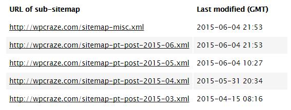 google xml sitemaps plugin make wordpress site accessible Sitemap Pt Post 2015 03