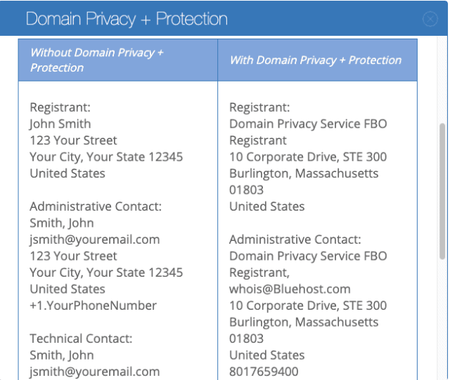 bluehost-domain-privacy-protection