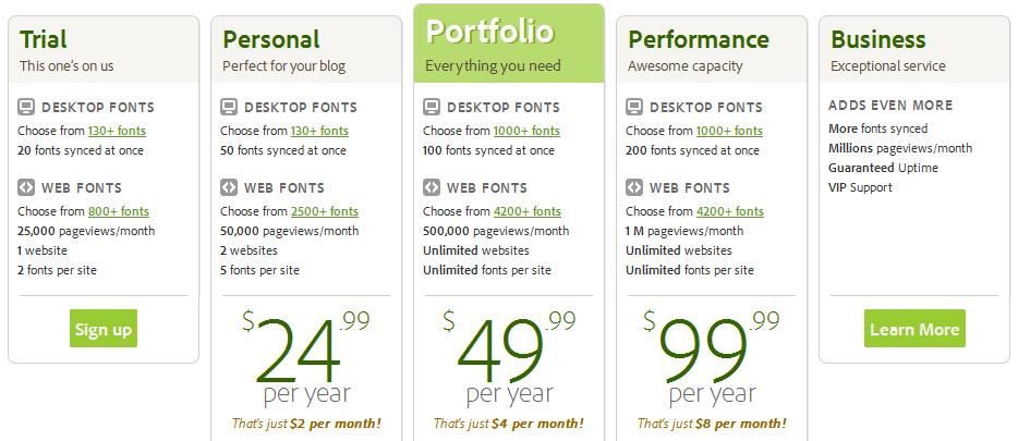 Pricing-Typekit