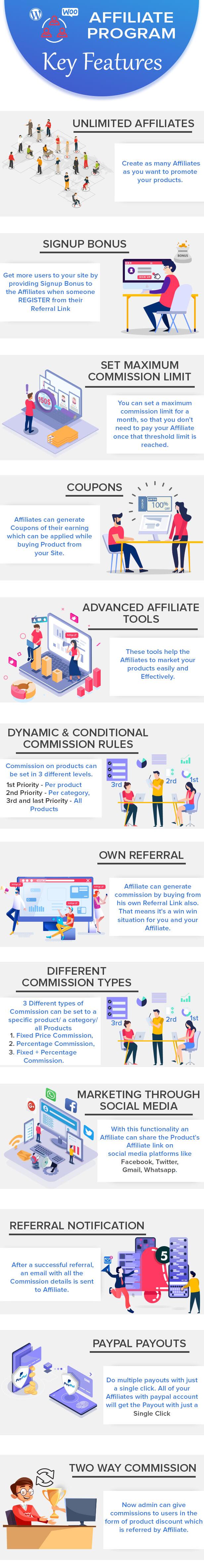 WordPress & WooCommerce Affiliate Program - 9