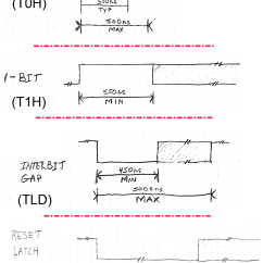 Uart Timing Diagram 2002 Jetta Vacuum Hose Neopixels Revealed How To Not Need Generate