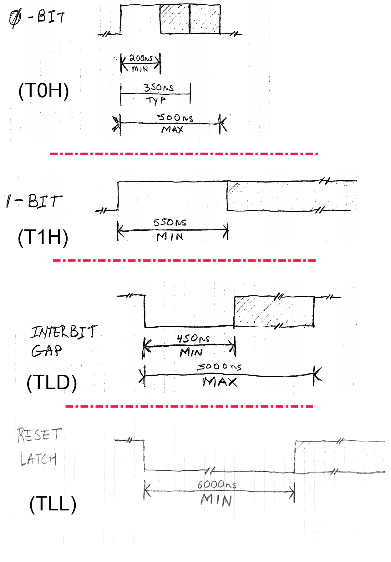 uart timing diagram 3 circle venn worksheet neopixels revealed how to not need generate