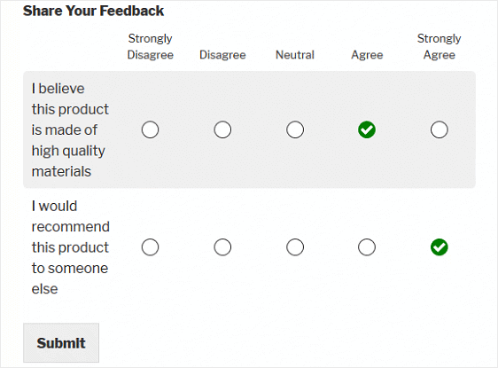 Likert Scale Questions 4 Best Types Of Questions (Plus