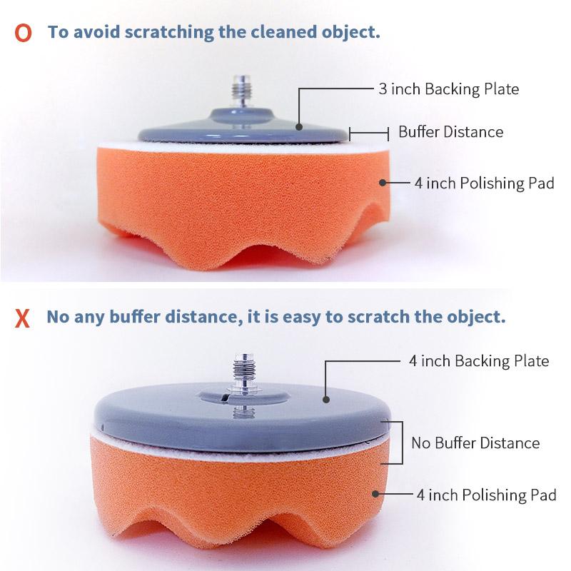 雪豹智能電動無線清潔打蠟機_海綿與自黏盤建議搭配方式_EN