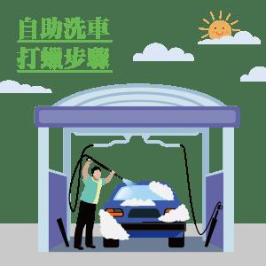 【自助洗車打蠟步驟】