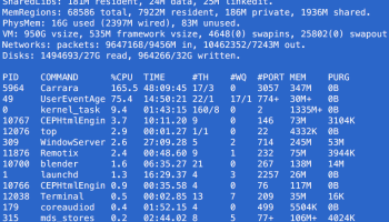 How to find your CPU details from the command line | The WP Guru