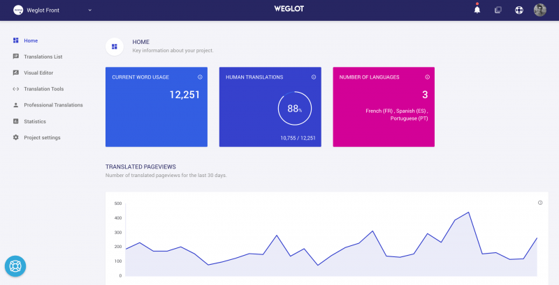 weglot_dashboard multilingual wordpress plugin weglot