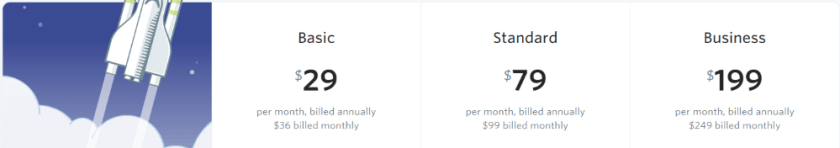 Ghost Blog Pricing