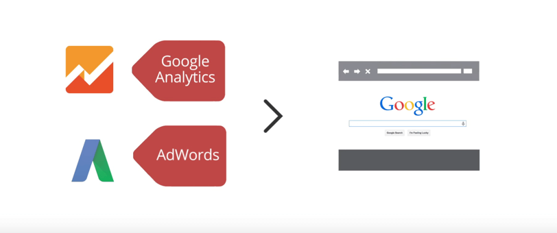 Google Analytics code to Google Tag Manager