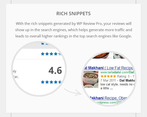 Rich Snippets WP Review Pro WordPress Plugin