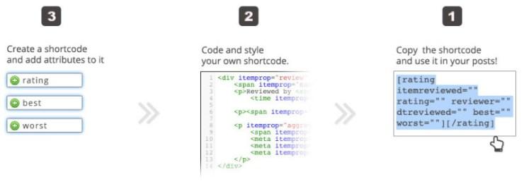 Rich Snippets WordPress Plugin CodeCanyon instructions