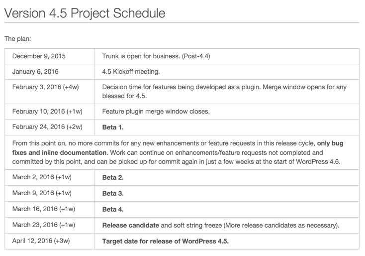WordPress 4.5 Project Schedule