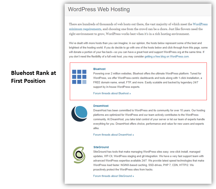 Pros and Cons of Bluehost Hosting that Every WordPress User Must Know