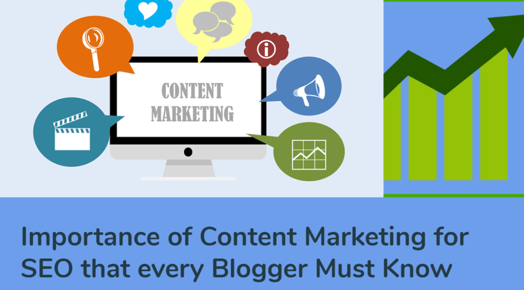 Importance of Content Marketing for SEO