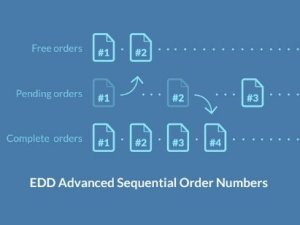 Easy Digital Downloads Advanced Sequential Order Numbers