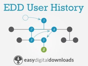 Easy Digital Downloads User History Addon