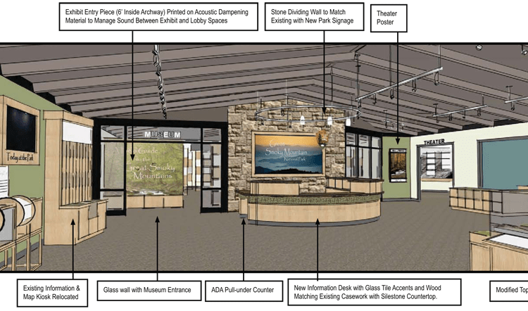 Artist rendering of renovations at Sugarlands Visitor Center.
