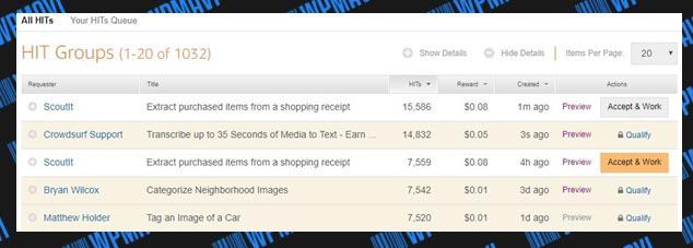 Ways to Make Money Online - Make Money Online - MTurk Hit Groups