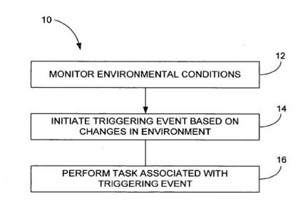 apple-patent-predict-user-action